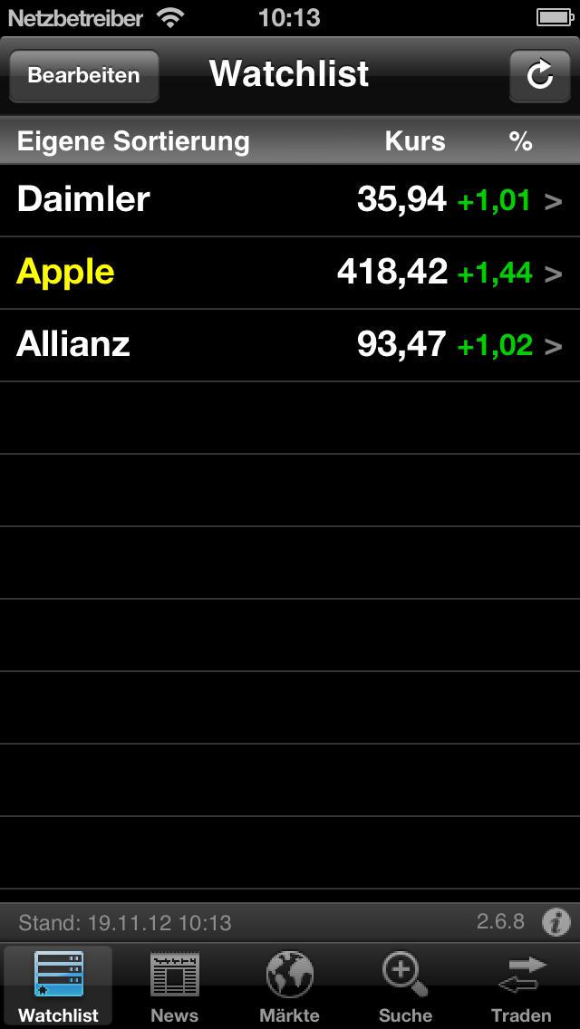 b246rse aktien und co iphoneipadapp chip